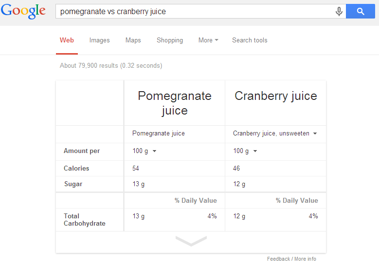 pomegranate vs cranberry juice - Google Search